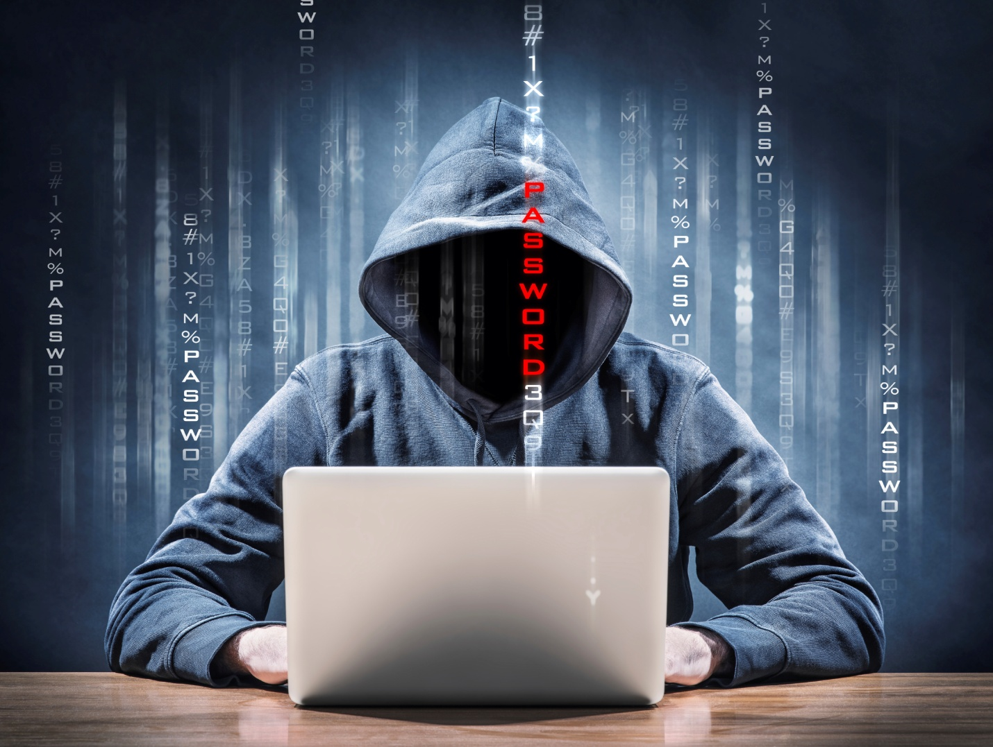 Increasing cyber threats to the global financial community