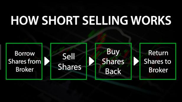 Kenya allows shorting in the market