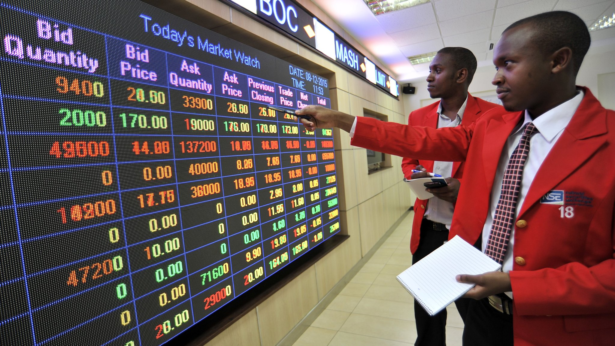 Capital markets as a catalyst for economic growth